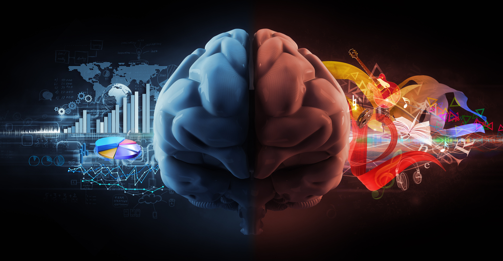 Developing Emotional Intelligence in Workplace